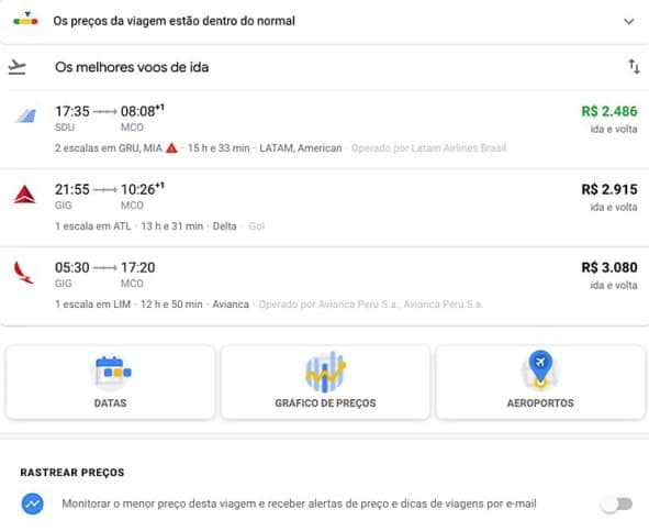 Gráfico de preços Google flights